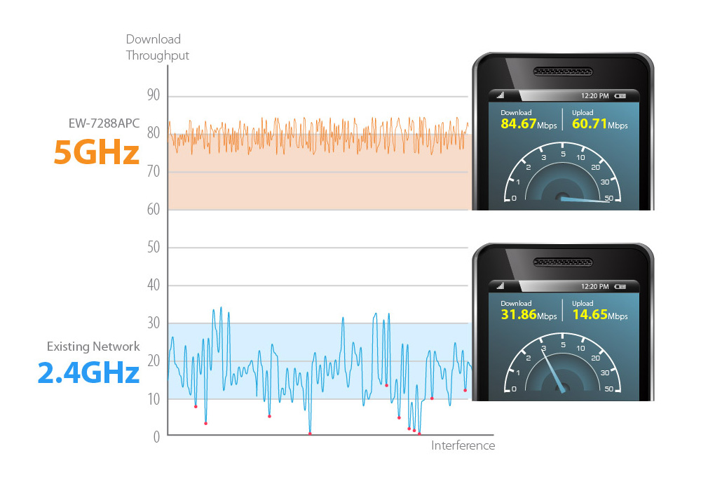 How_to_Change_WiFi_Band_from_2.4GHz_to_5GHz
