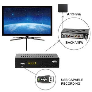 digital-recorder-box-installed-effortlessly